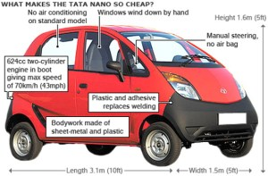 tata-nano-cheap-car